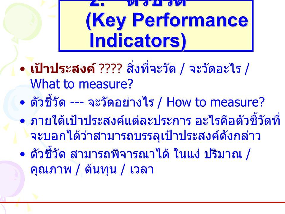 2. ตัวชี้วัด (Key Performance Indicators)