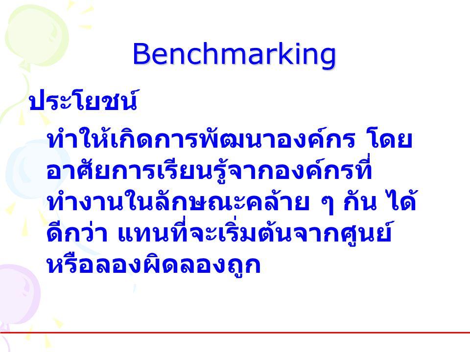 Benchmarking ประโยชน์