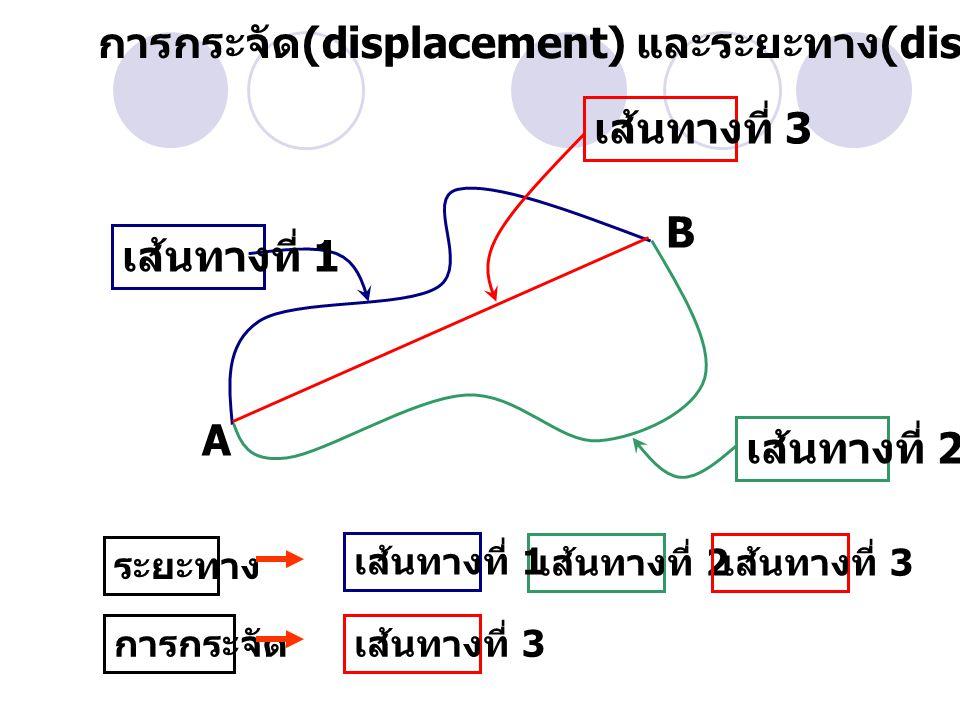 การกระจัด(displacement) และระยะทาง(distance)