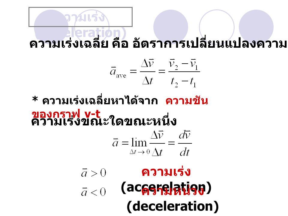 ความเร่ง (Acceleration)