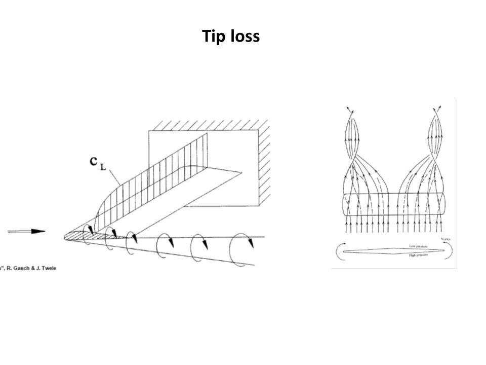 Tip loss