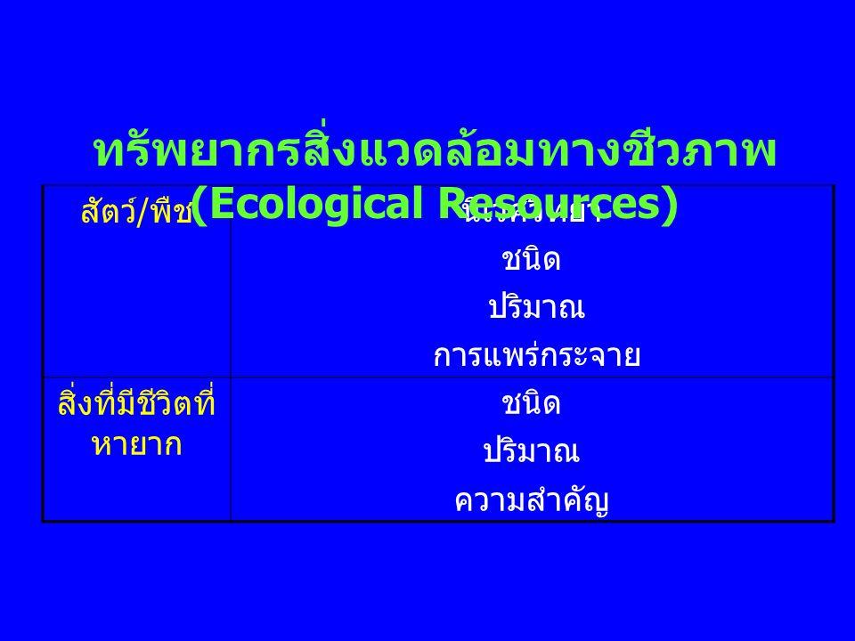 ทรัพยากรสิ่งแวดล้อมทางชีวภาพ (Ecological Resources)