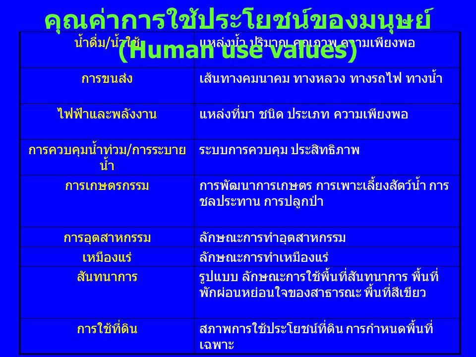 คุณค่าการใช้ประโยชน์ของมนุษย์ (Human use values)