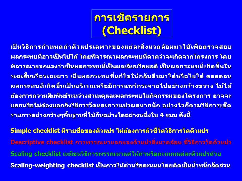 การเช็ครายการ (Checklist)