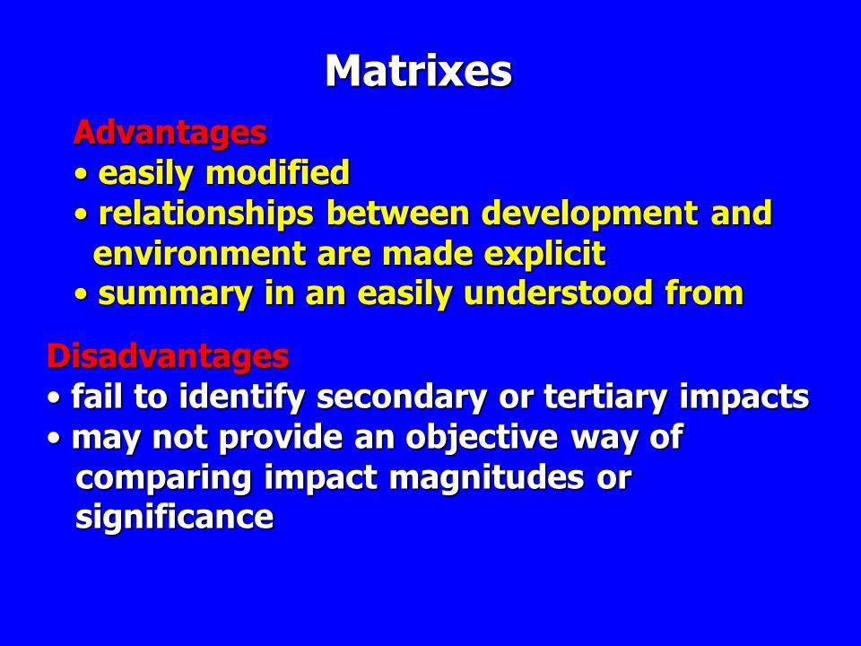 Matrixes Advantages easily modified