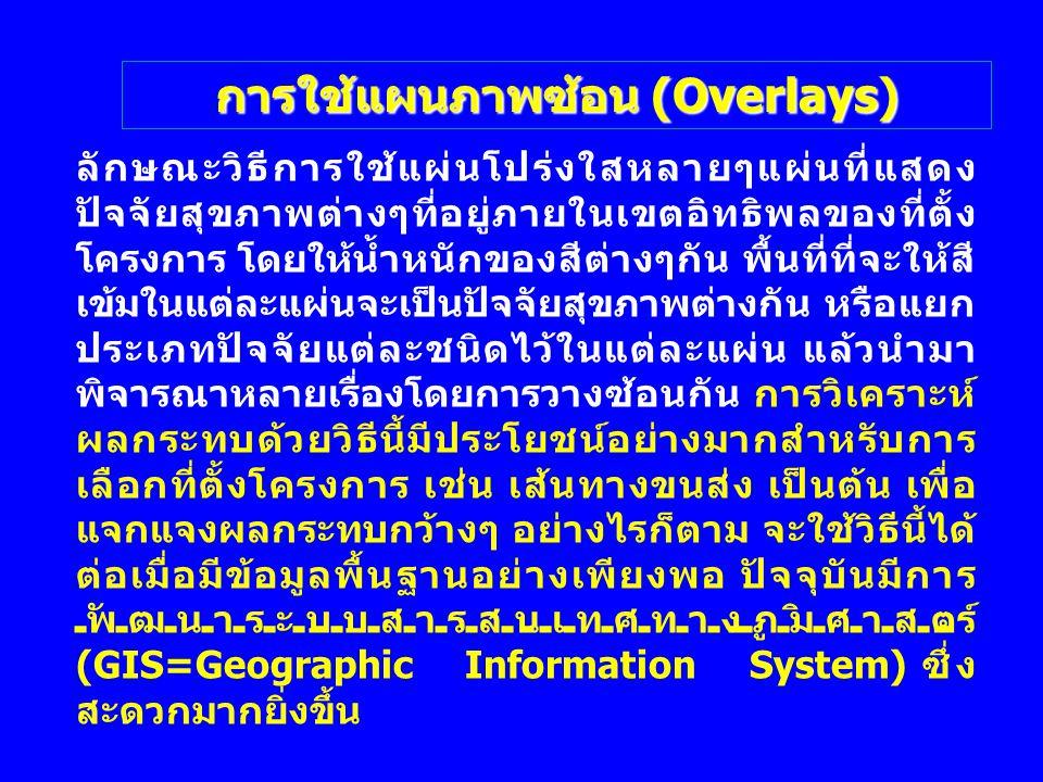 การใช้แผนภาพซ้อน (Overlays)
