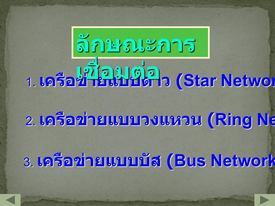 ลักษณะการเชื่อมต่อ 1. เครือข่ายแบบดาว (Star Network)