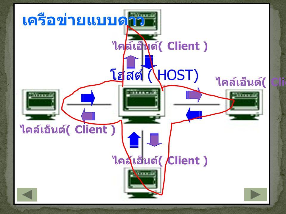 เครือข่ายแบบดาว โฮสต์ ( HOST) ไคล์เอ็นต์( Client )