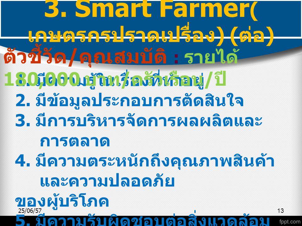 3. Smart Farmer(เกษตรกรปราดเปรื่อง) (ต่อ)