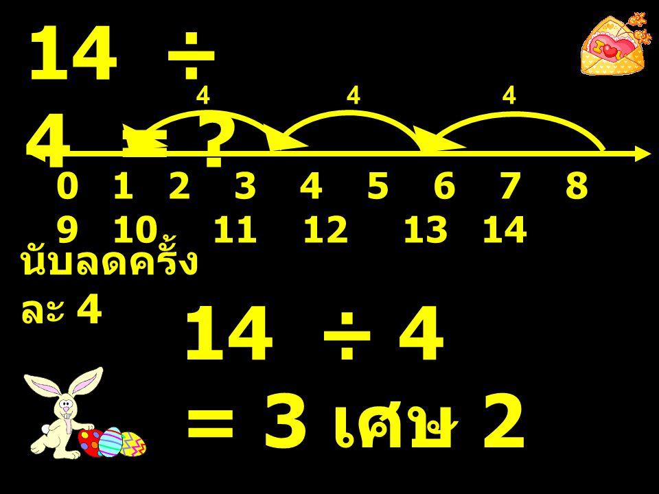 14 ÷ 4 = 4. 4. 4. 0 1 2 3 4 5 6 7 8 9 10 11 12 13 14.