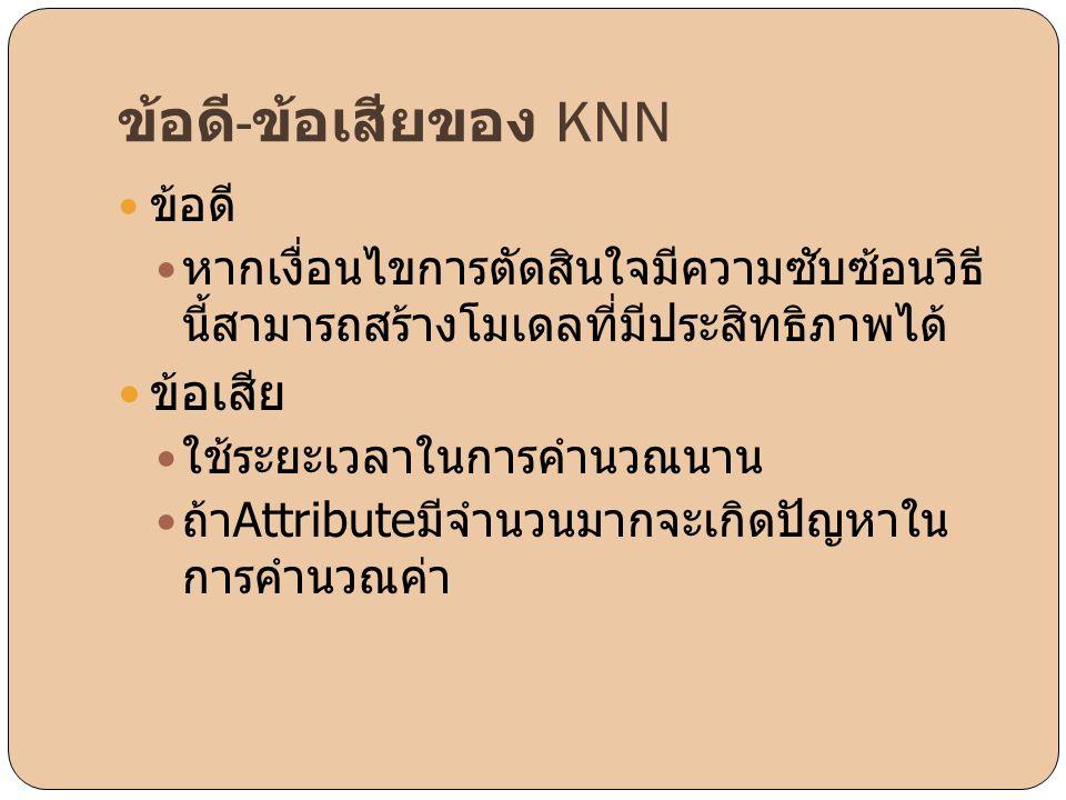ข้อดี-ข้อเสียของ KNN ข้อเสีย ข้อดี