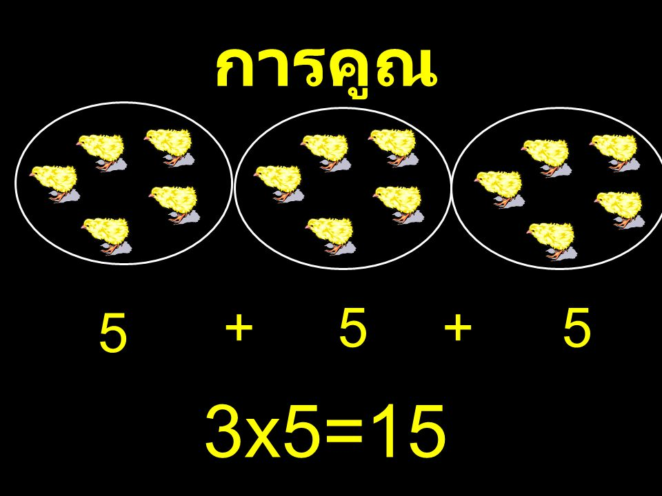 การคูณ + 5 + 5 5 3ⅹ5=15