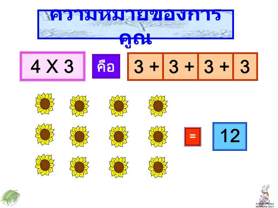 ความหมายของการคูณ 4 X 3 คือ 3 + 3 + 3 + 3 12 =