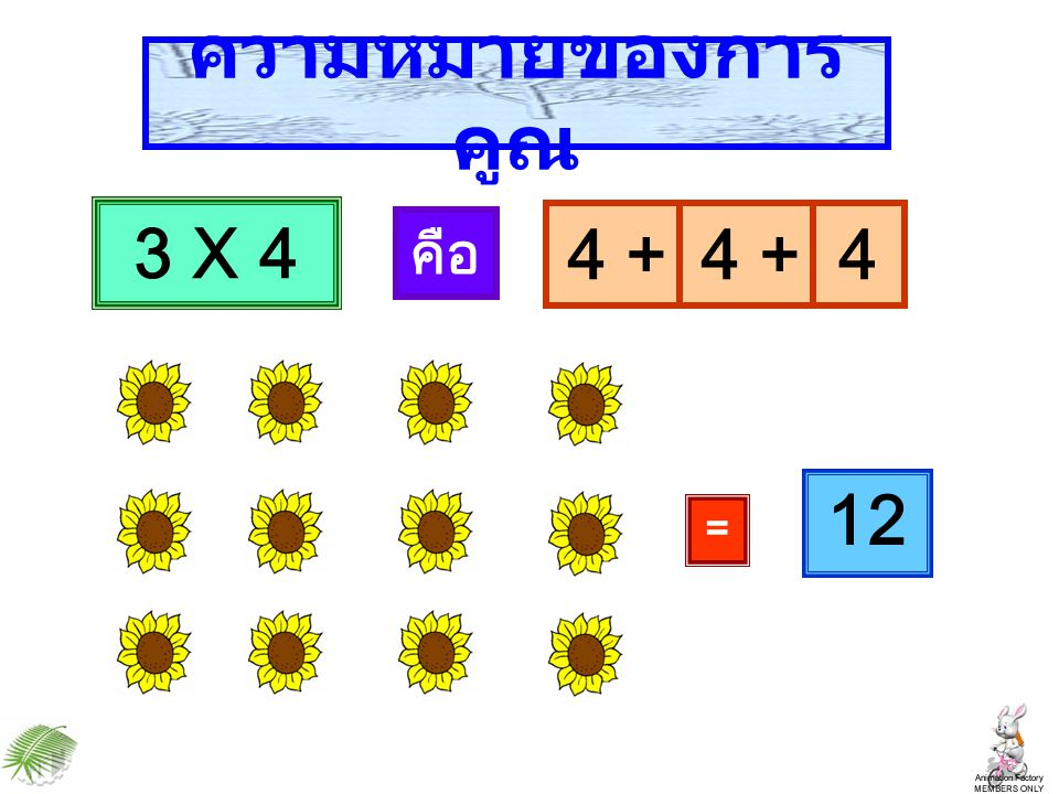 ความหมายของการคูณ 3 X 4 คือ 4 + 4 + 4 12 =