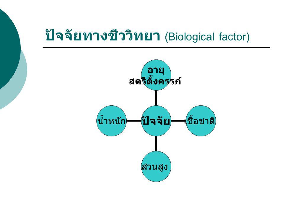 ปัจจัยทางชีววิทยา (Biological factor)