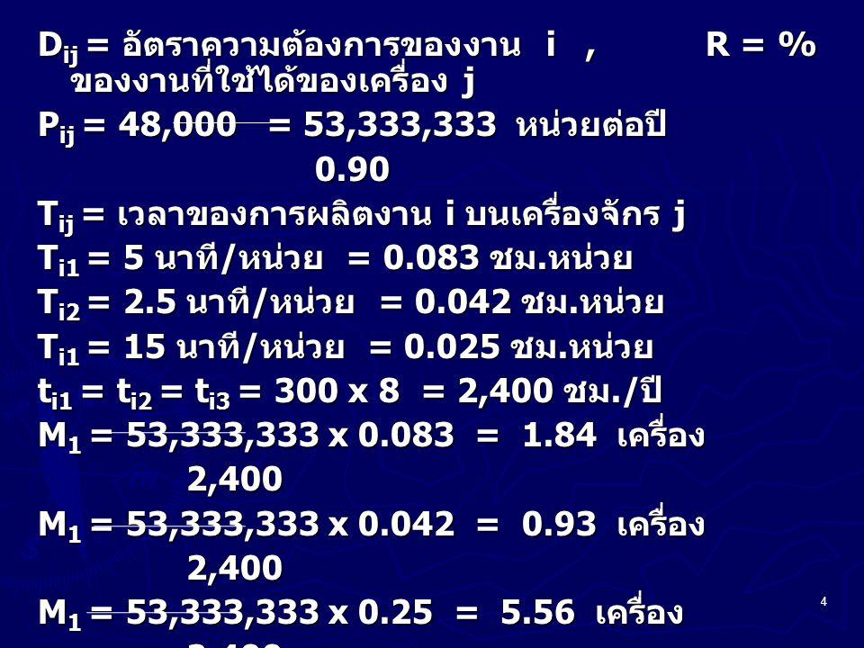 Dij = อัตราความต้องการของงาน i , R = % ของงานที่ใช้ได้ของเครื่อง j
