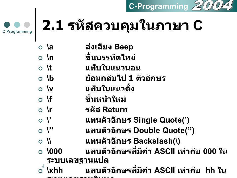 2.1 รหัสควบคุมในภาษา C 2004 C-Programming \a ส่งเสียง Beep