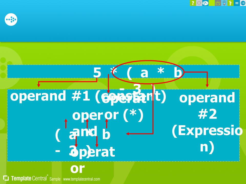 operand #2 (Expression)