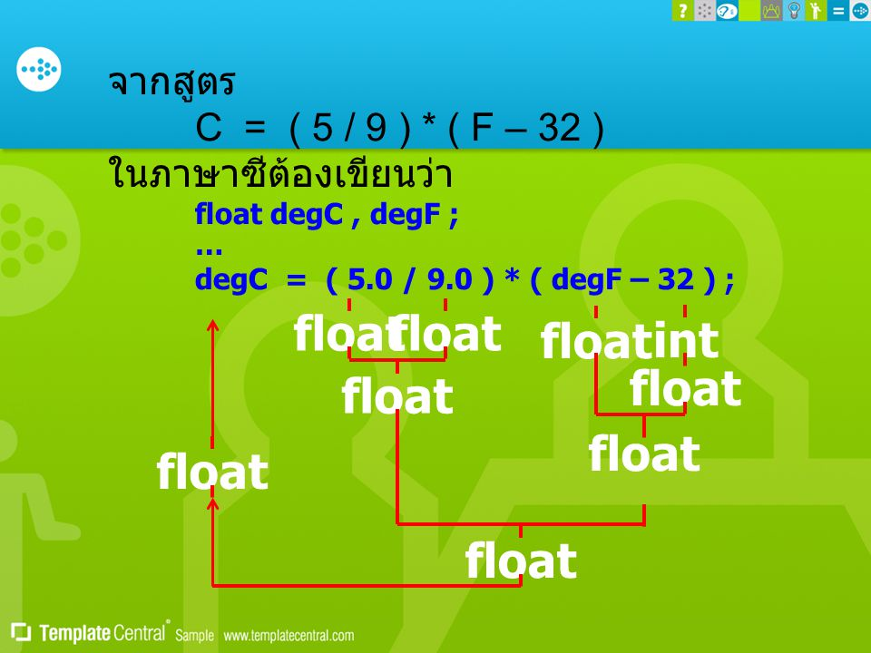 float float float int float float float float float