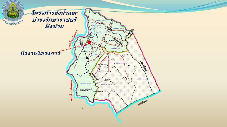 โครงการส่งน้ำและบำรุงรักษาราชบุรีฝั่งซ้าย