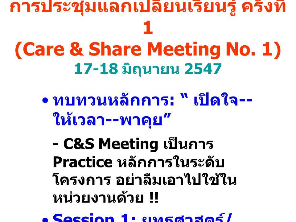 การประชุมแลกเปลี่ยนเรียนรู้ ครั้งที่ 1 (Care & Share Meeting No