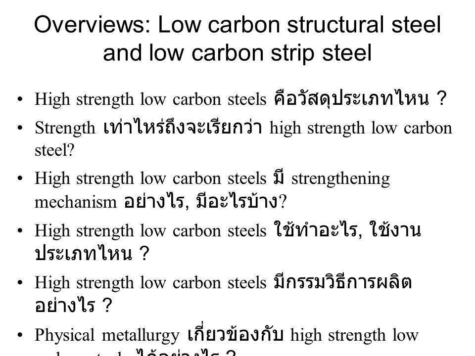 Overviews: Low carbon structural steel and low carbon strip steel
