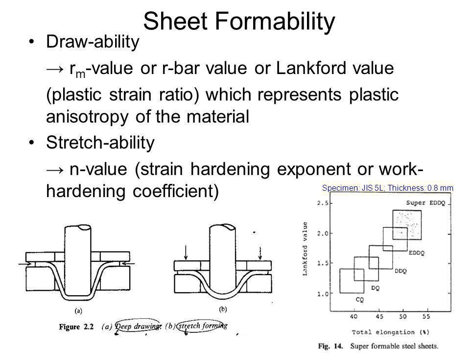 Sheet Formability Draw-ability