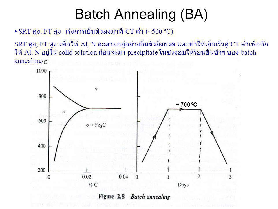 Batch Annealing (BA) SRT สูง, FT สูง เร่งการเย็นตัวลงมาที่ CT ต่ำ (~560 ºC)