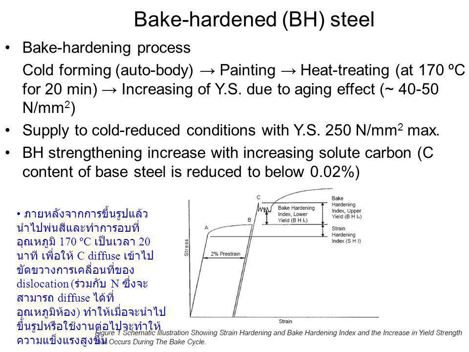 Bake-hardened (BH) steel