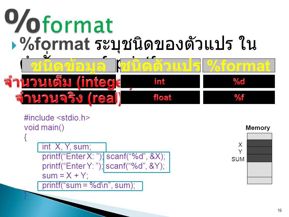 %format %format ระบุชนิดของตัวแปร ในคำสั่ง scanf, printf ชนิดข้อมูล
