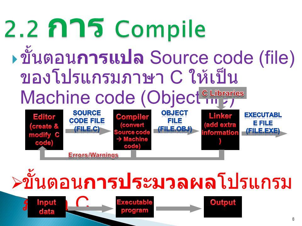2.2 การ Compile ขั้นตอนการประมวลผลโปรแกรมภาษา C