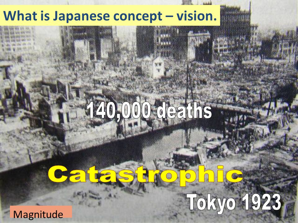 What is Japanese concept – vision.
