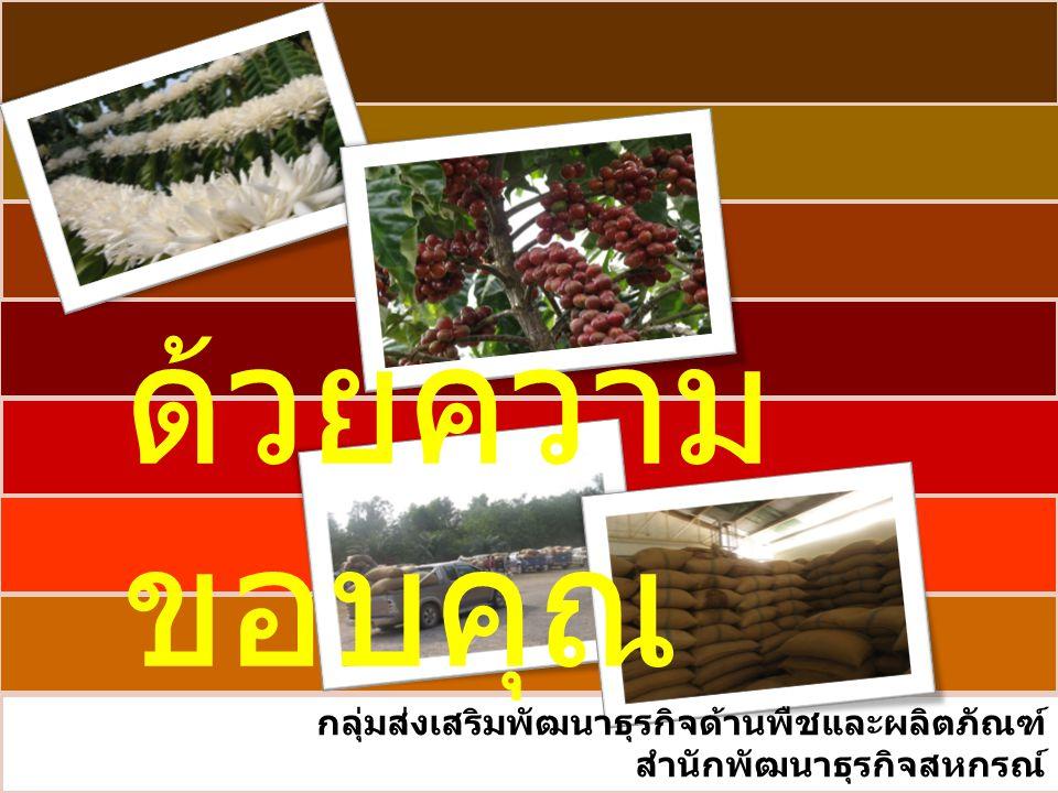 ด้วยความขอบคุณ กลุ่มส่งเสริมพัฒนาธุรกิจด้านพืชและผลิตภัณฑ์