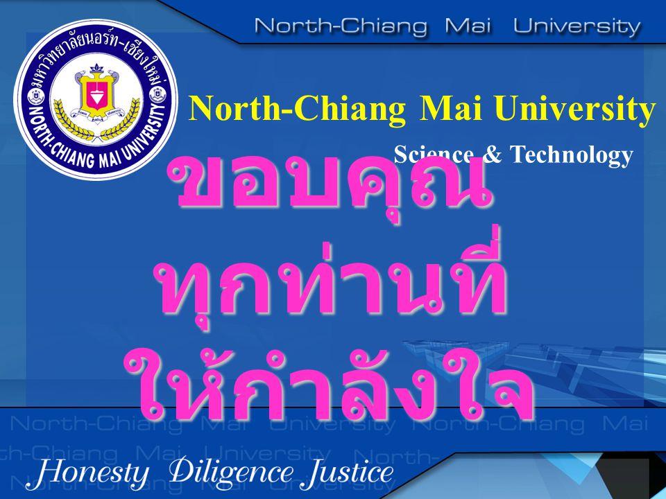 North-Chiang Mai University ขอบคุณทุกท่านที่ให้กำลังใจ