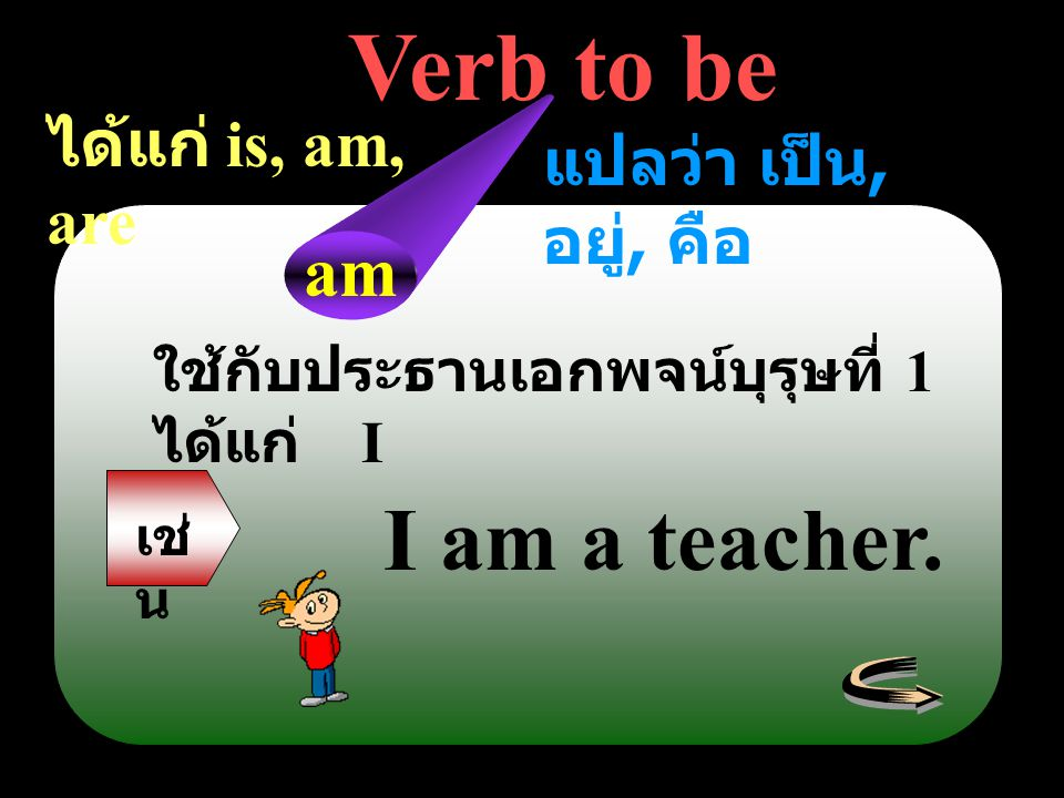 Verb to be I am a teacher. am ได้แก่ is, am, are
