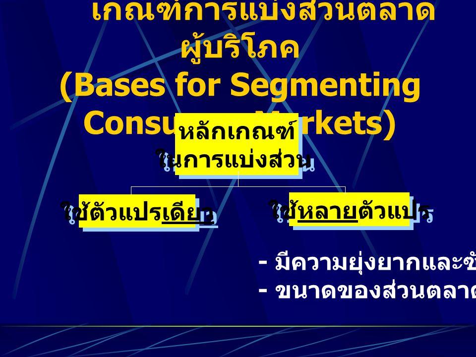 เกณฑ์การแบ่งส่วนตลาดผู้บริโภค (Bases for Segmenting Consumer Markets)