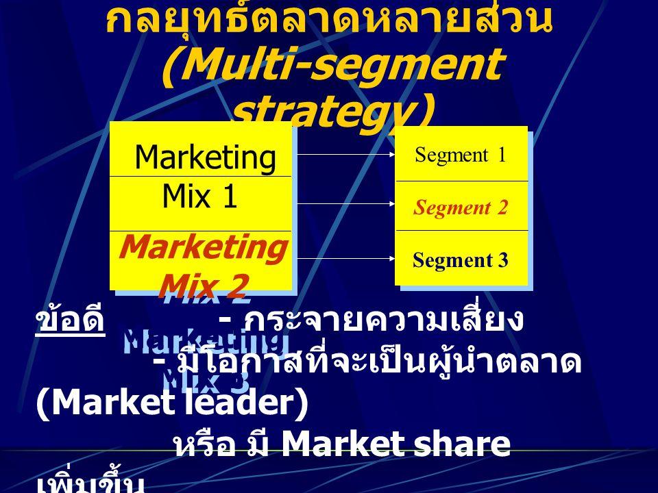 กลยุทธ์ตลาดหลายส่วน (Multi-segment strategy)