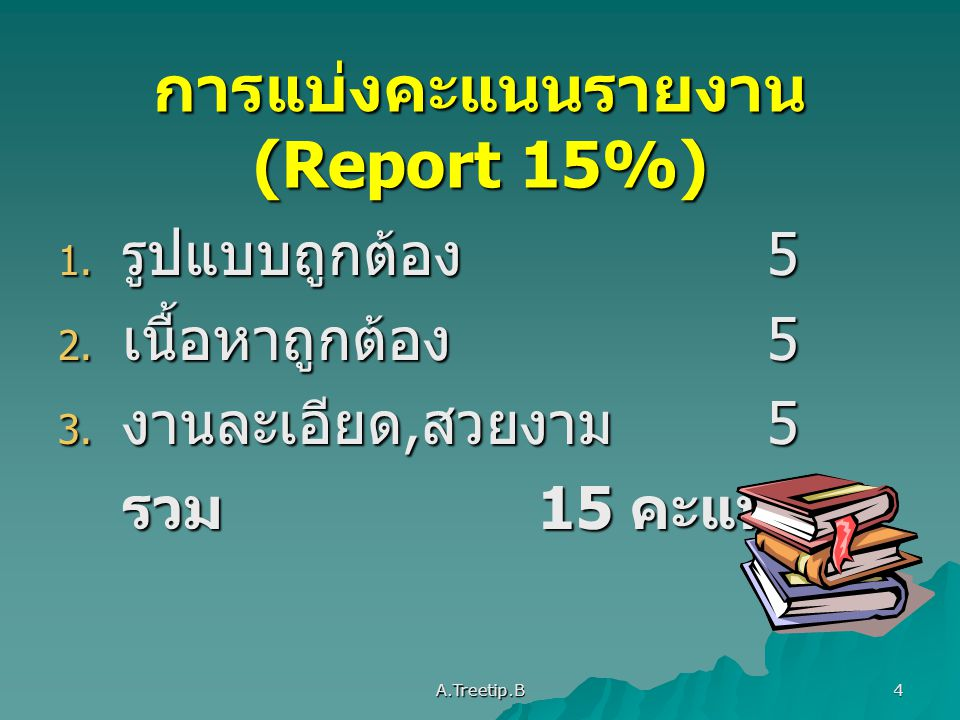 การแบ่งคะแนนรายงาน (Report 15%)