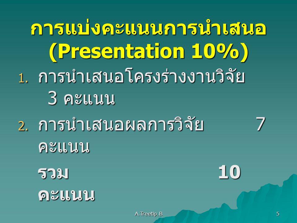 การแบ่งคะแนนการนำเสนอ (Presentation 10%)