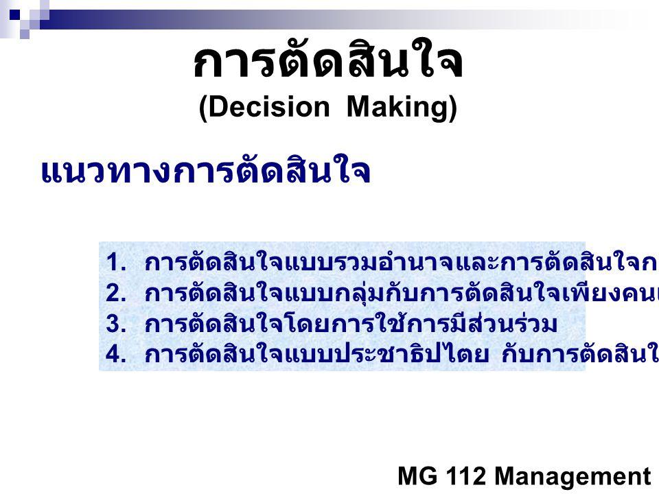 การตัดสินใจ แนวทางการตัดสินใจ (Decision Making)