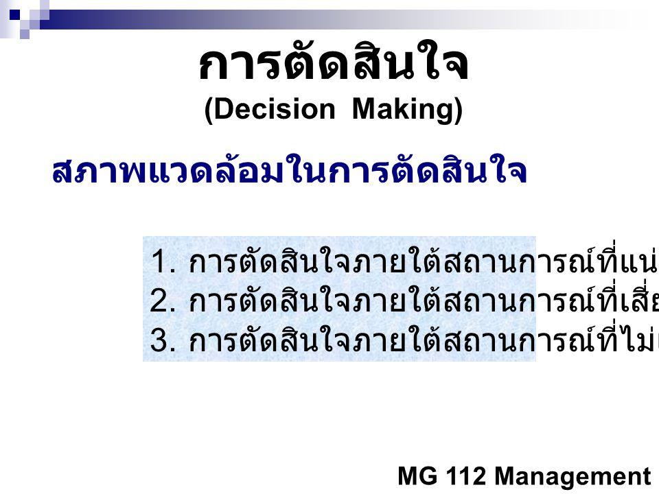 การตัดสินใจ สภาพแวดล้อมในการตัดสินใจ