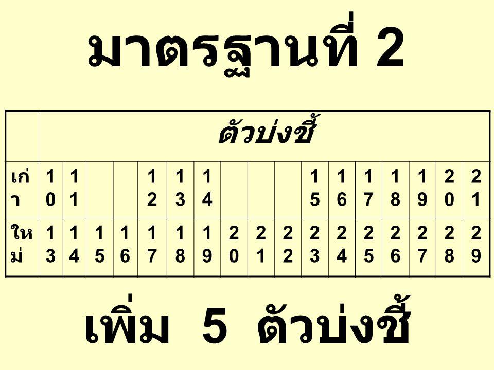 มาตรฐานที่ 2 เพิ่ม 5 ตัวบ่งชี้ ตัวบ่งชี้ เก่า 10 11 12 13 14 15 16 17