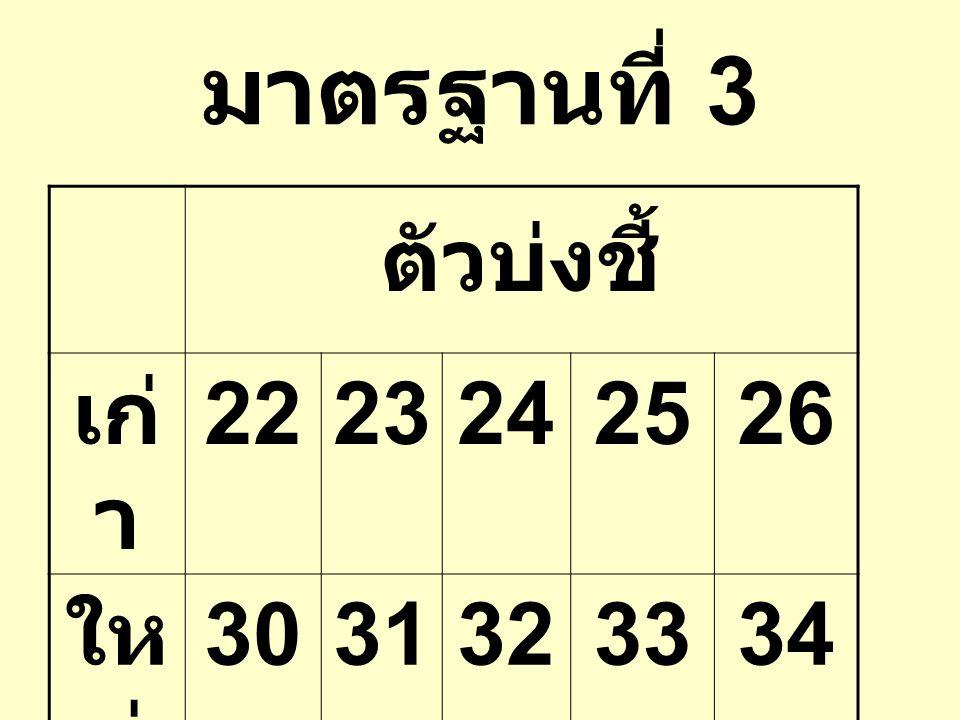 มาตรฐานที่ 3 ตัวบ่งชี้ เก่า 22 23 24 25 26 ใหม่ 30 31 32 33 34