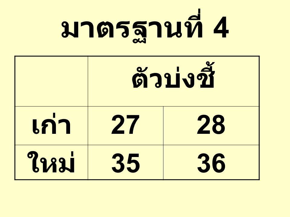 มาตรฐานที่ 4 ตัวบ่งชี้ เก่า 27 28 ใหม่ 35 36