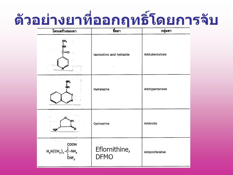 ตัวอย่างยาที่ออกฤทธิ์โดยการจับกับ PLP