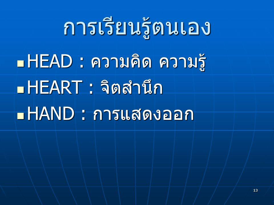 การเรียนรู้ตนเอง HEAD : ความคิด ความรู้ HEART : จิตสำนึก