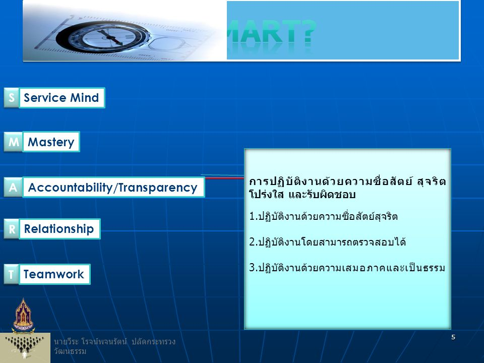 1.SMART S Service Mind M Mastery A Accountability/Transparency R