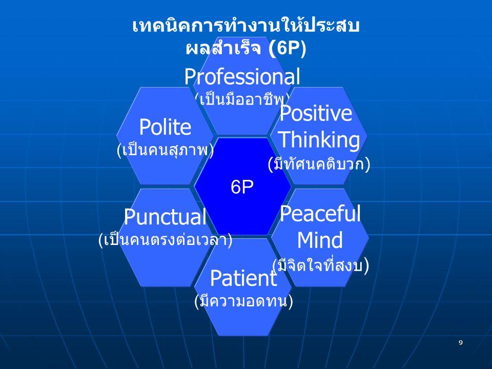 เทคนิคการทำงานให้ประสบผลสำเร็จ (6P)