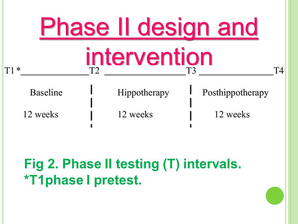 Phase II design and intervention