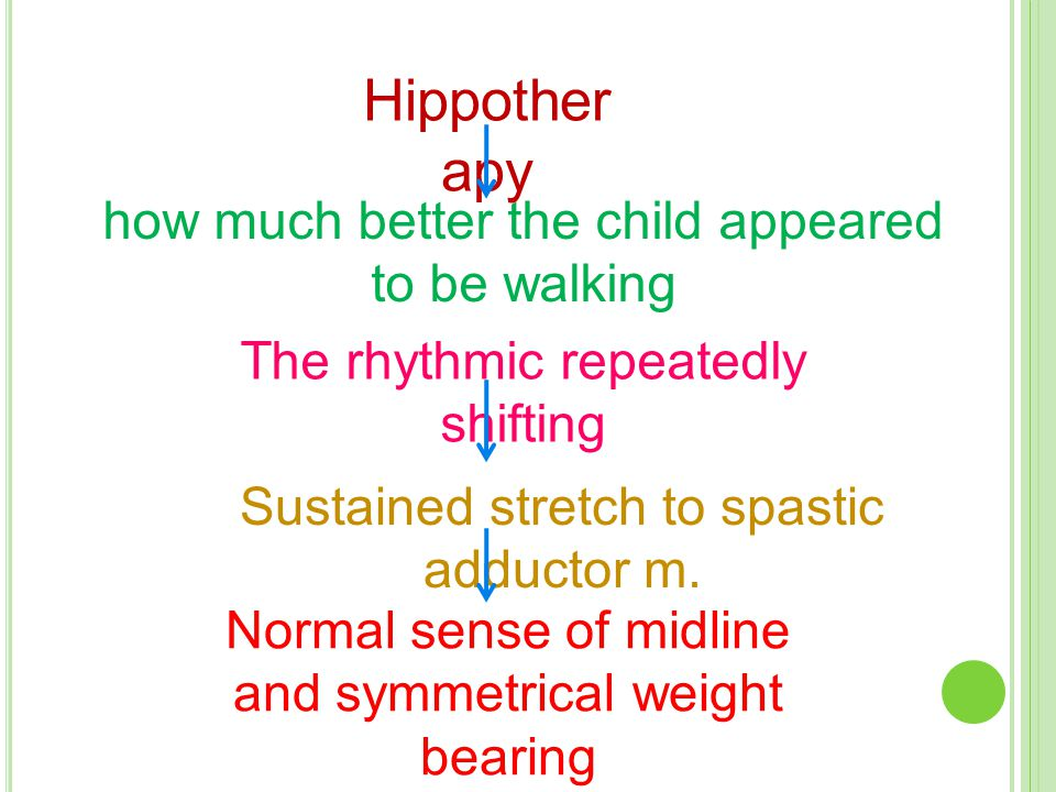 Hippotherapy how much better the child appeared to be walking